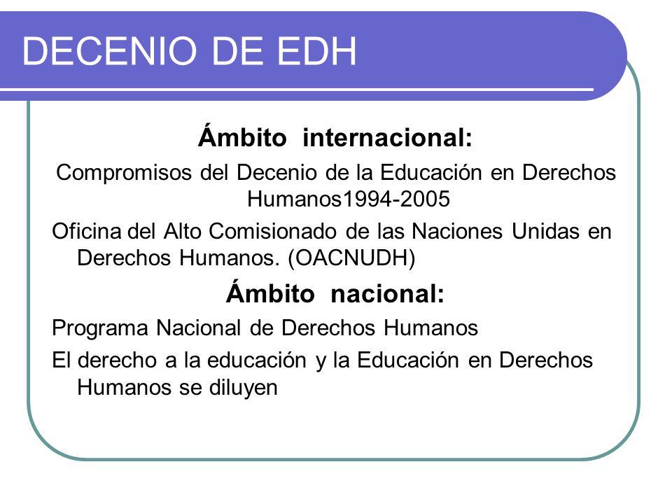 DECENIO DE EDH Ámbito internacional: Ámbito nacional: