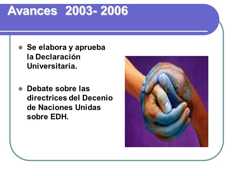 Avances 2003- 2006 Se elabora y aprueba la Declaración Universitaria.