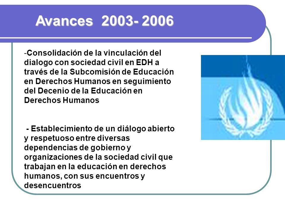 Avances 2003- 2006
