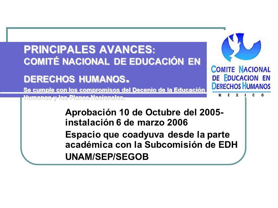 PRINCIPALES AVANCES: COMITÉ NACIONAL DE EDUCACIÓN EN DERECHOS HUMANOS