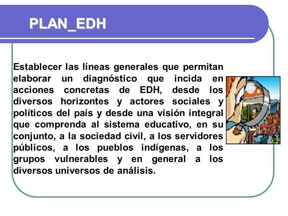 PLAN_EDH