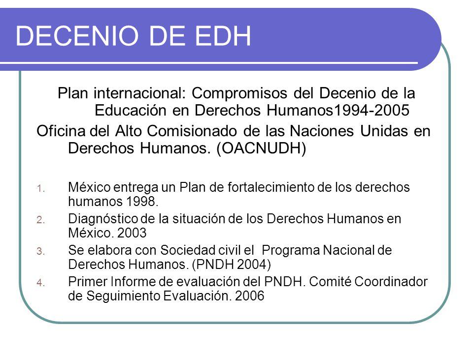 DECENIO DE EDH Plan internacional: Compromisos del Decenio de la Educación en Derechos Humanos1994-2005.