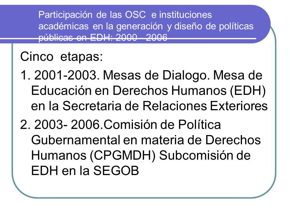 Participación de las OSC e instituciones académicas en la generación y diseño de políticas públicas en EDH: 2000 - 2006