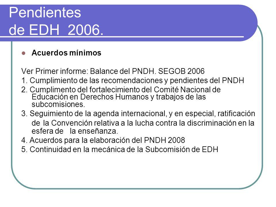 Pendientes de EDH 2006. Acuerdos mínimos