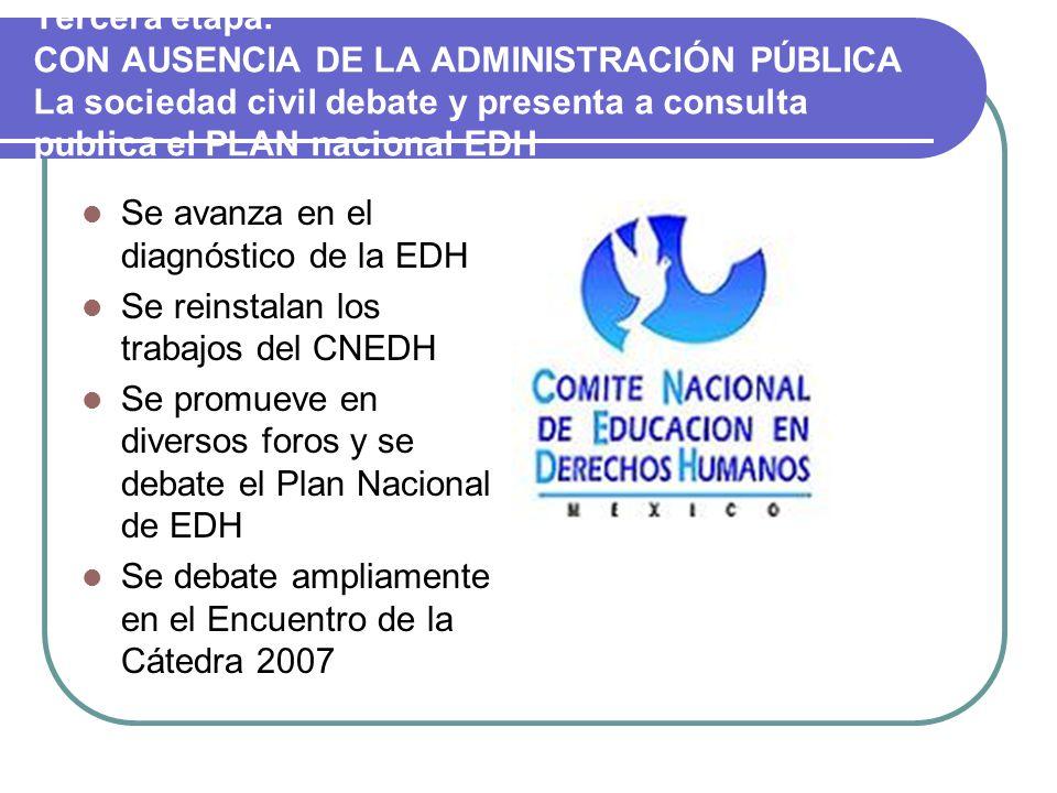 Tercera etapa. CON AUSENCIA DE LA ADMINISTRACIÓN PÚBLICA La sociedad civil debate y presenta a consulta publica el PLAN nacional EDH