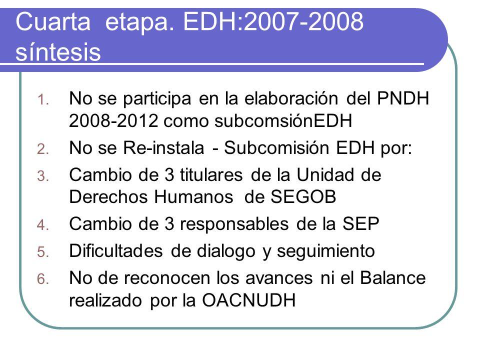 Cuarta etapa. EDH:2007-2008 síntesis