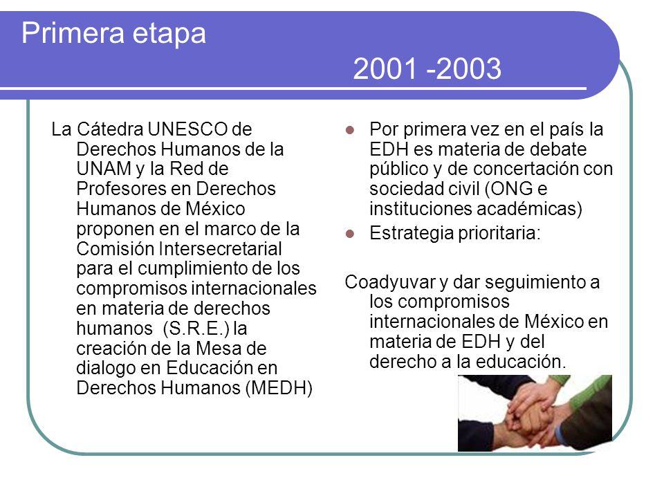 Primera etapa 2001 -2003