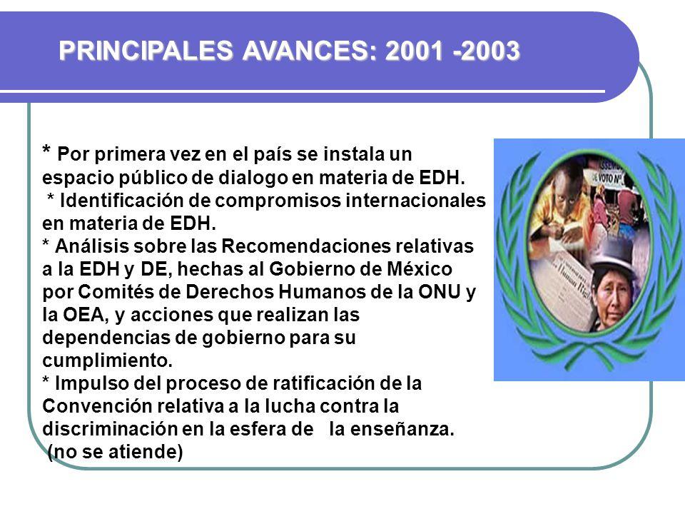 PRINCIPALES AVANCES: 2001 -2003