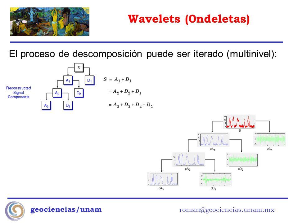 El proceso de descomposición puede ser iterado (multinivel):