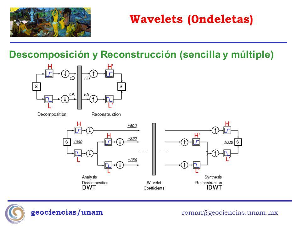 Descomposición y Reconstrucción (sencilla y múltiple)