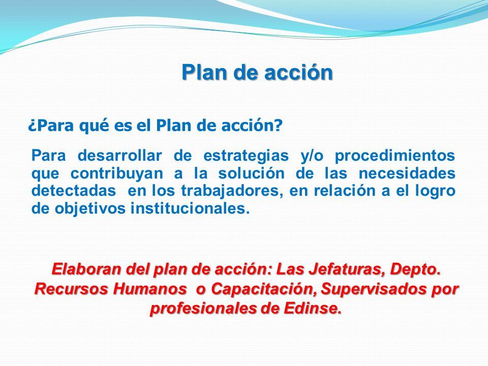 ¿Para qué es el Plan de acción