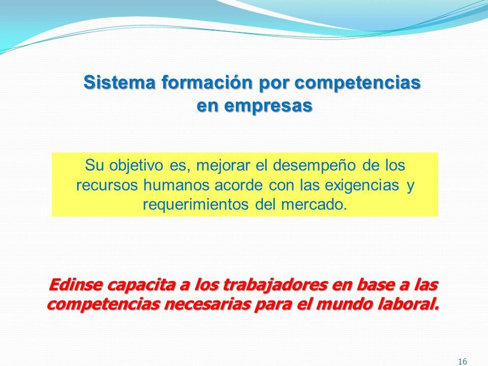 Sistema formación por competencias