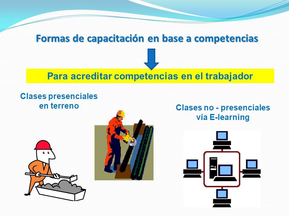 Formas de capacitación en base a competencias