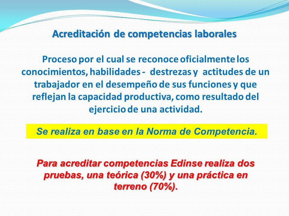 Acreditación de competencias laborales