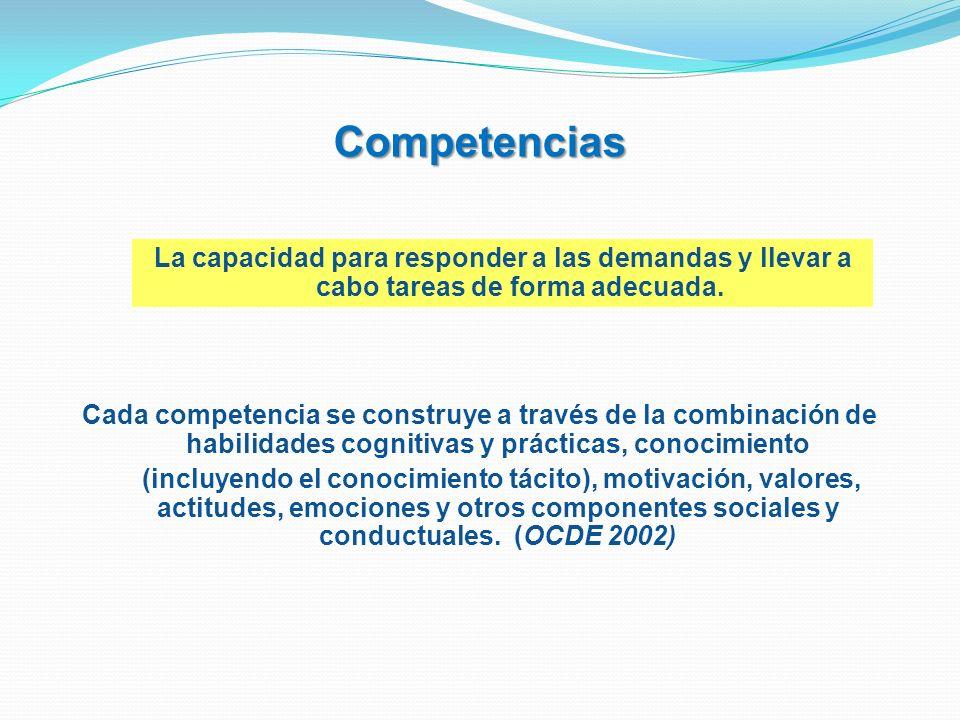 Competencias La capacidad para responder a las demandas y llevar a cabo tareas de forma adecuada.