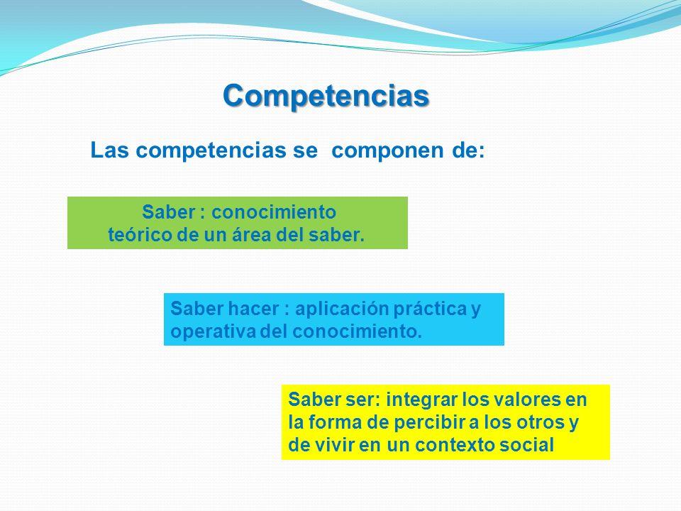 Competencias Las competencias se componen de: