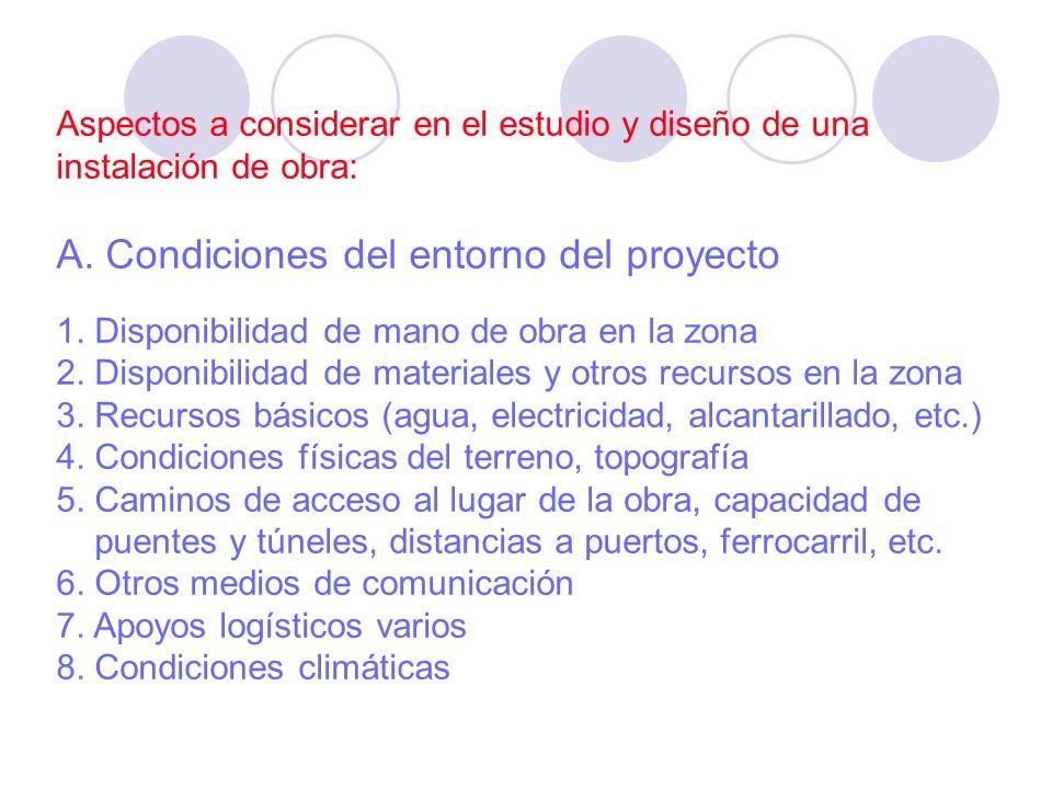 A. Condiciones del entorno del proyecto
