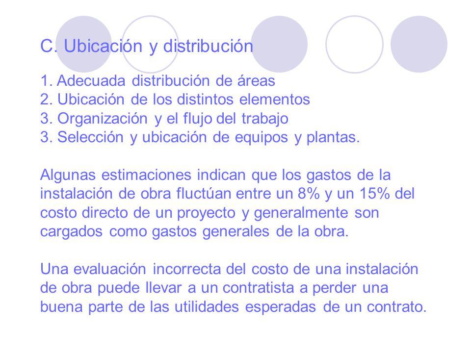 C. Ubicación y distribución
