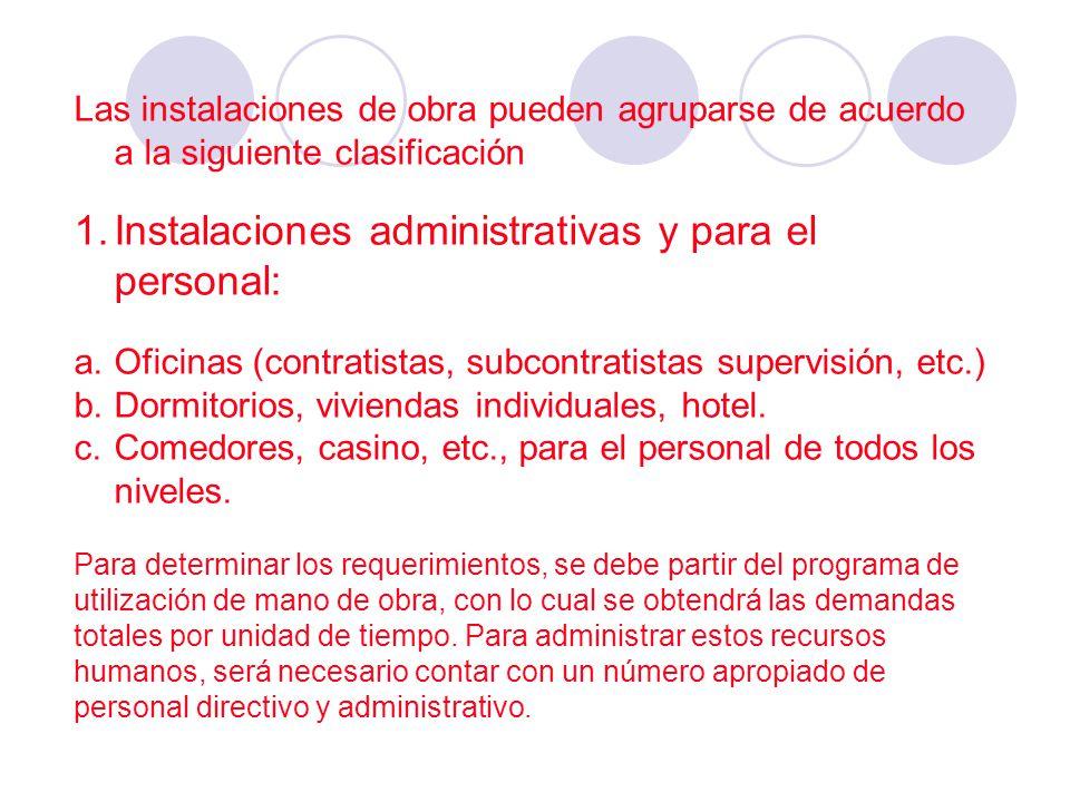 Instalaciones administrativas y para el personal: