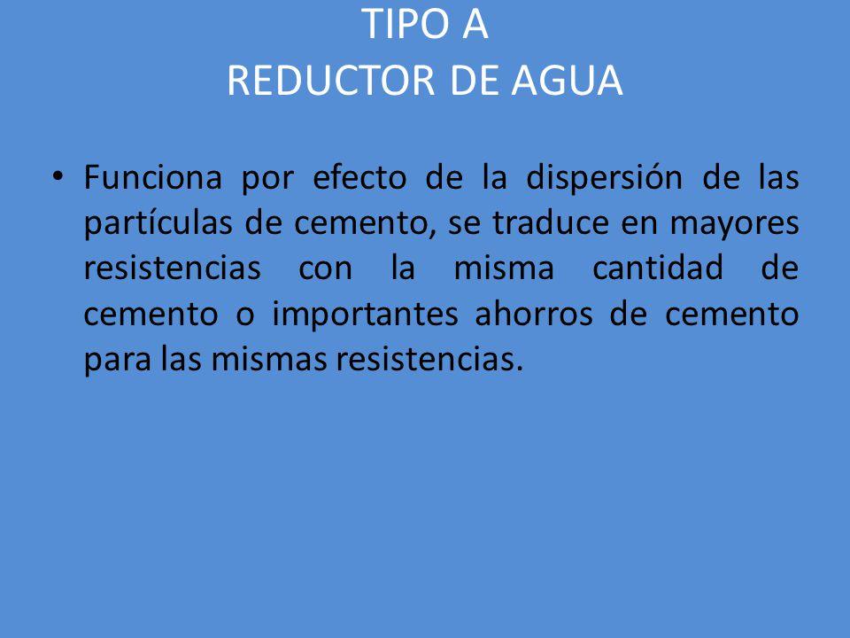 TIPO A REDUCTOR DE AGUA