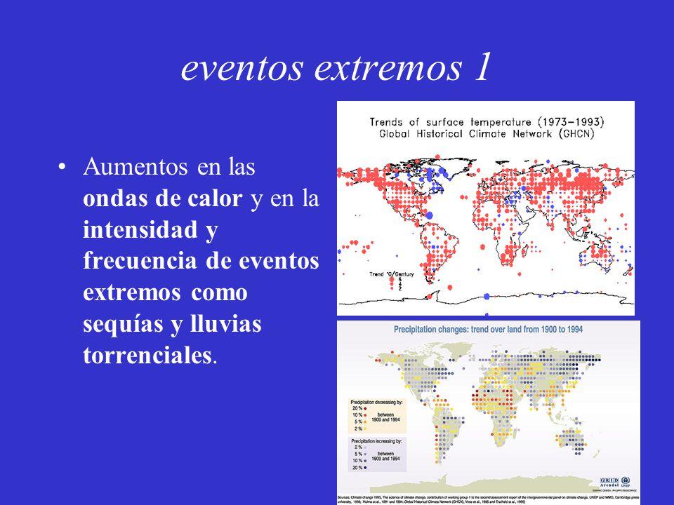 eventos extremos 1 Aumentos en las ondas de calor y en la intensidad y frecuencia de eventos extremos como sequías y lluvias torrenciales.