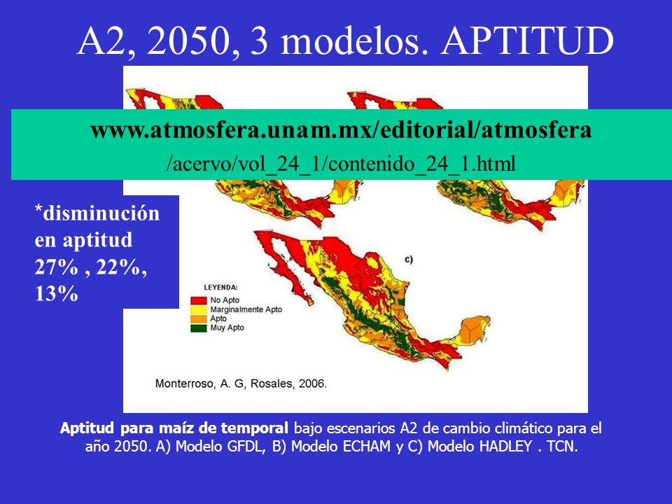 A2, 2050, 3 modelos. APTITUD www.atmosfera.unam.mx/editorial/atmosfera