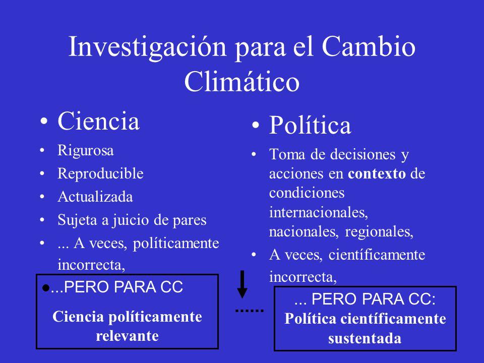 Investigación para el Cambio Climático