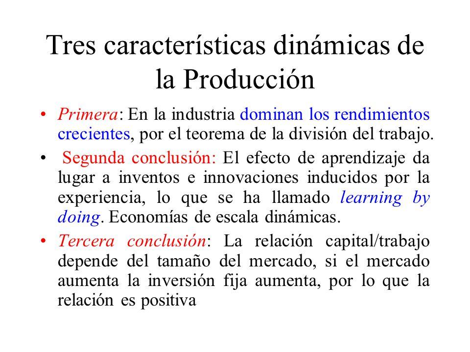 Tres características dinámicas de la Producción