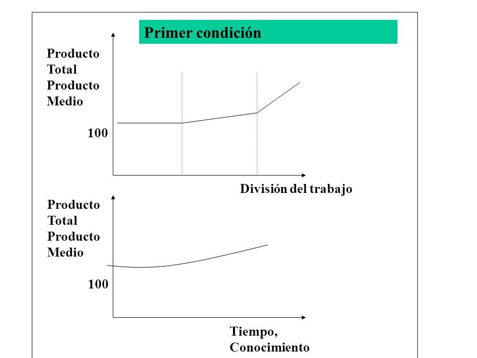 Primer condición Producto Total Producto Medio 100