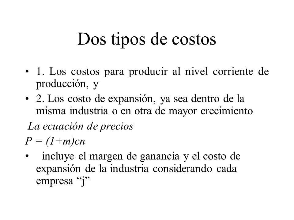Dos tipos de costos 1. Los costos para producir al nivel corriente de producción, y.