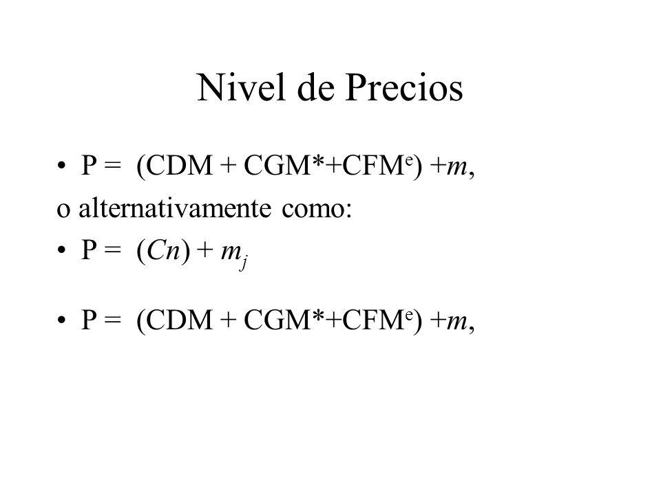 Nivel de Precios P = (CDM + CGM*+CFMe) +m, o alternativamente como: