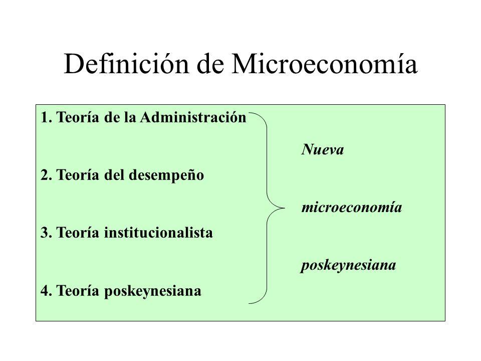 Definición de Microeconomía