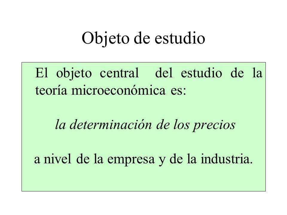 Objeto de estudio El objeto central del estudio de la teoría microeconómica es: la determinación de los precios.