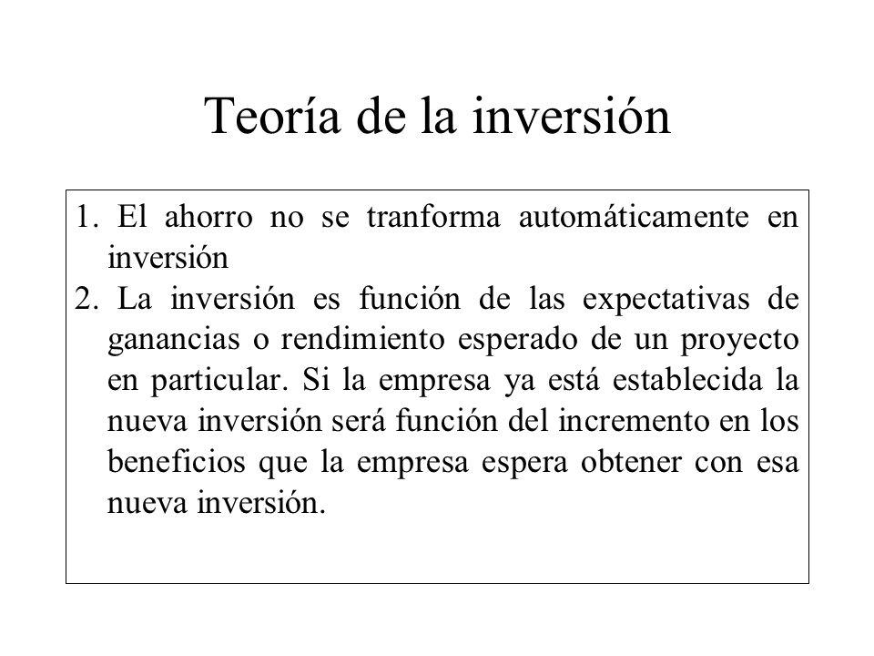 Teoría de la inversión 1. El ahorro no se tranforma automáticamente en inversión.