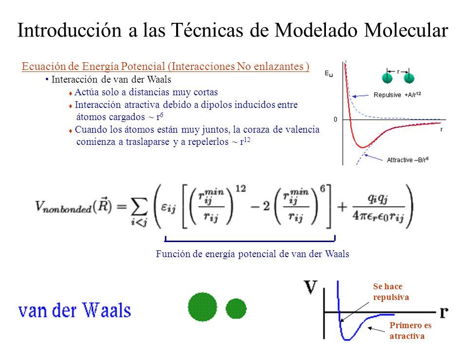Función de energía potencial de van der Waals