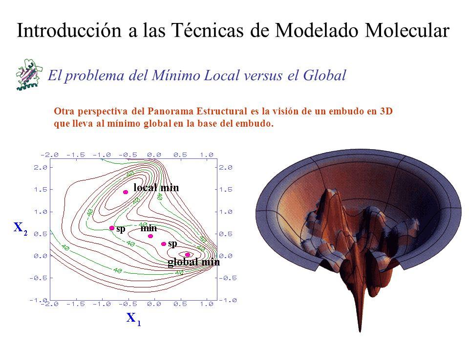 Introducción a las Técnicas de Modelado Molecular