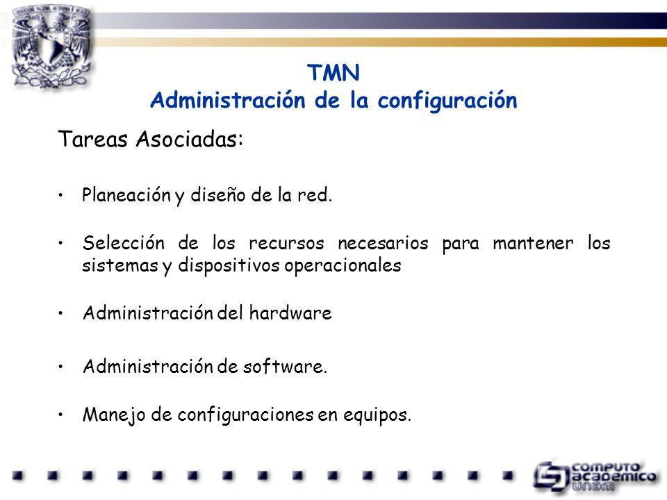 TMN Administración de la configuración