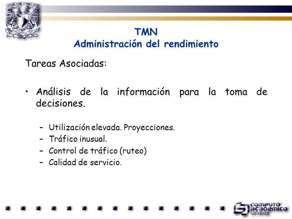 TMN Administración del rendimiento