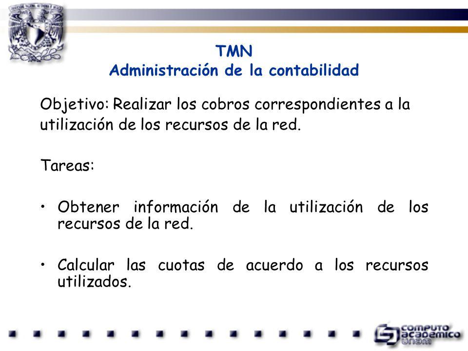 TMN Administración de la contabilidad