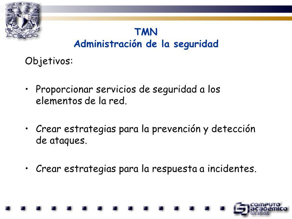 TMN Administración de la seguridad