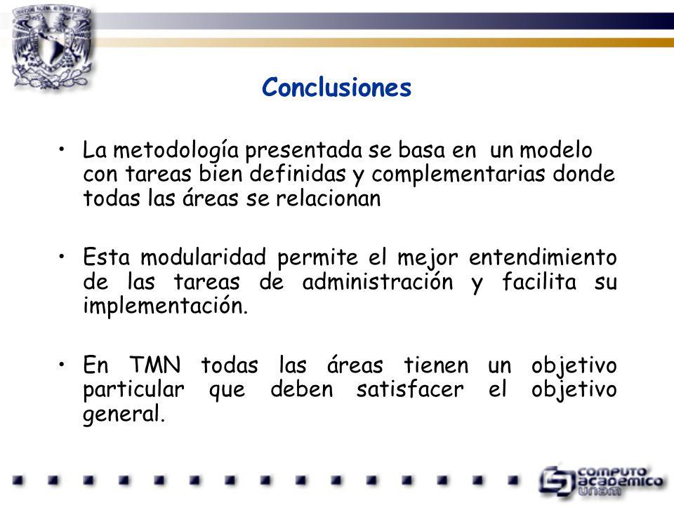 Conclusiones La metodología presentada se basa en un modelo con tareas bien definidas y complementarias donde todas las áreas se relacionan.