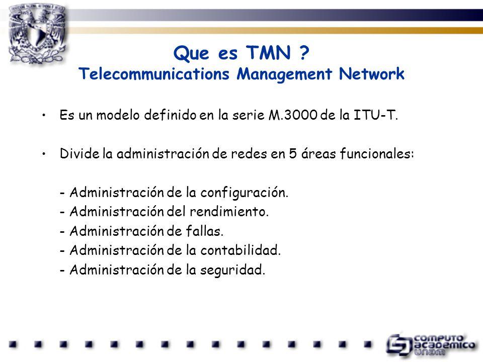 Que es TMN Telecommunications Management Network