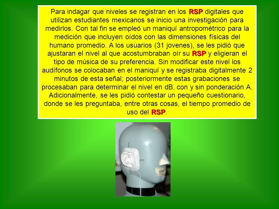 Para indagar que niveles se registran en los RSP digitales que utilizan estudiantes mexicanos se inicio una investigación para medirlos.