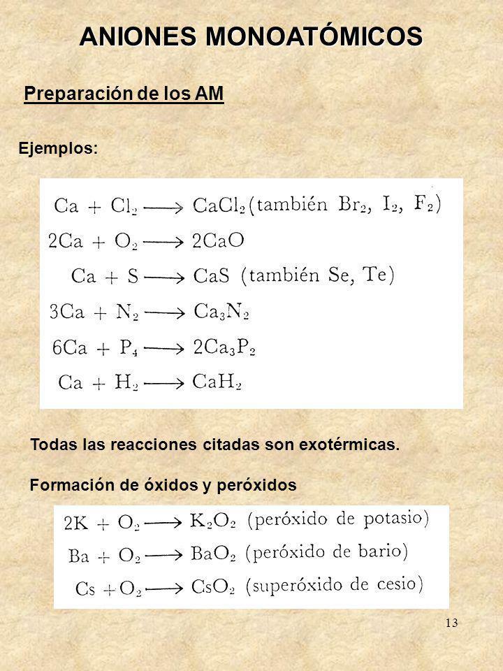 ANIONES MONOATÓMICOS Preparación de los AM Ejemplos: