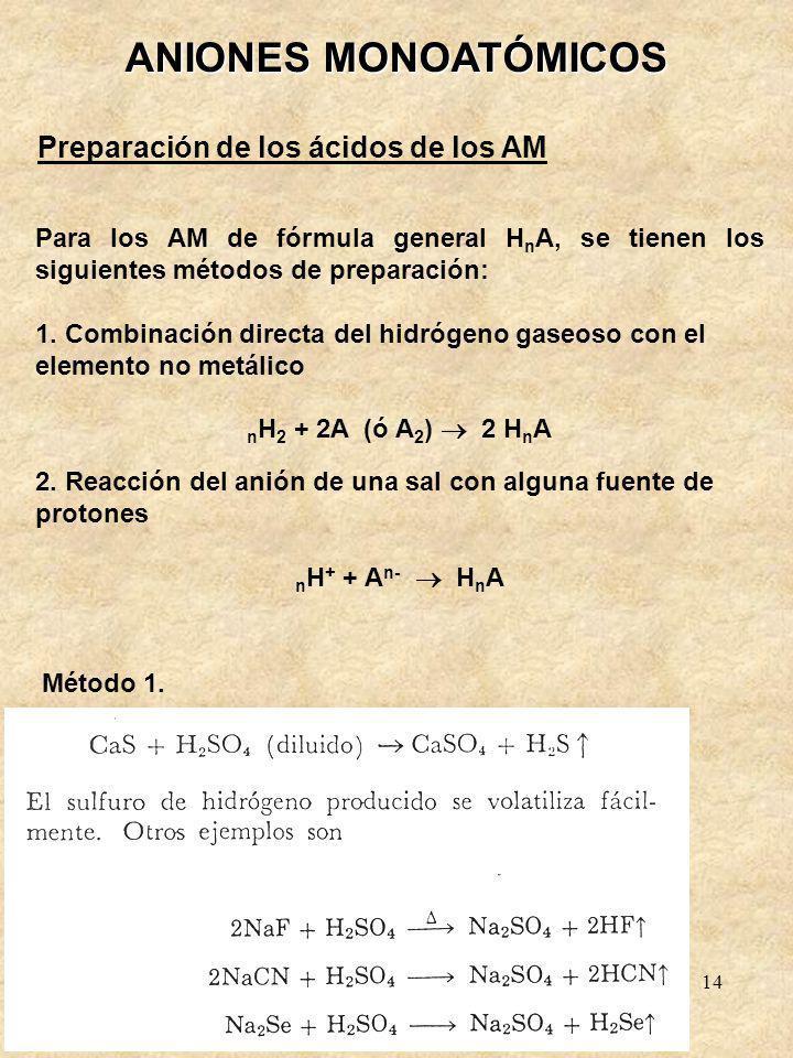 ANIONES MONOATÓMICOS Preparación de los ácidos de los AM