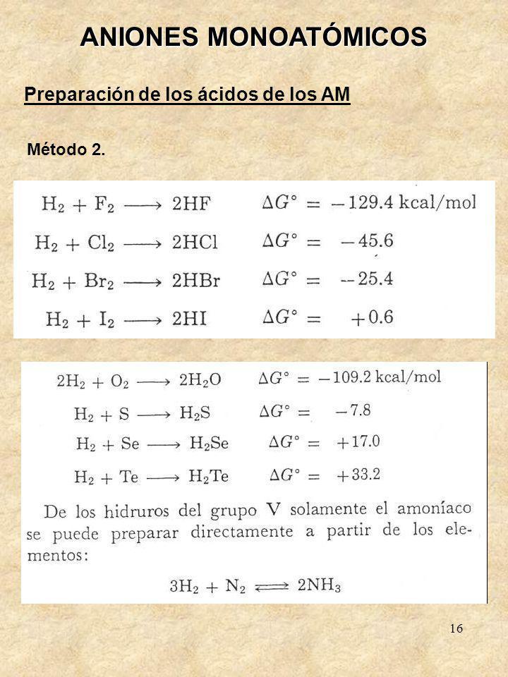 ANIONES MONOATÓMICOS Preparación de los ácidos de los AM Método 2.