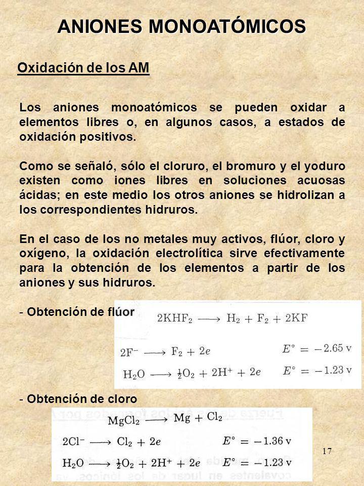 ANIONES MONOATÓMICOS Oxidación de los AM