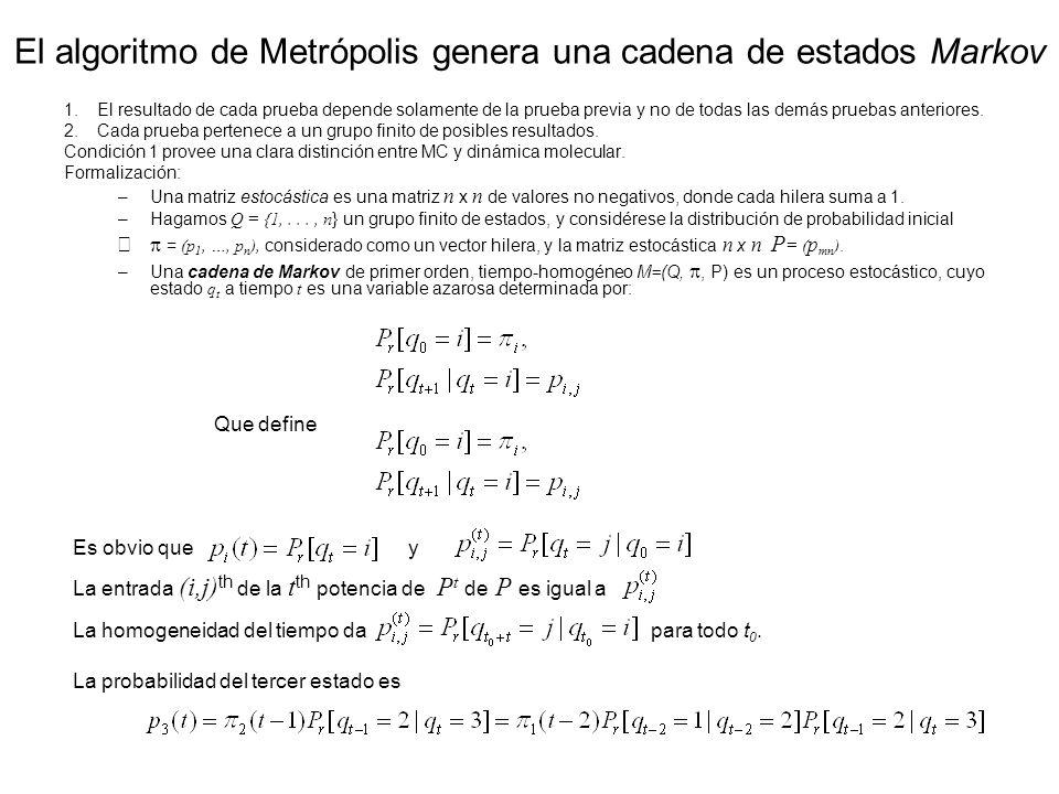El algoritmo de Metrópolis genera una cadena de estados Markov