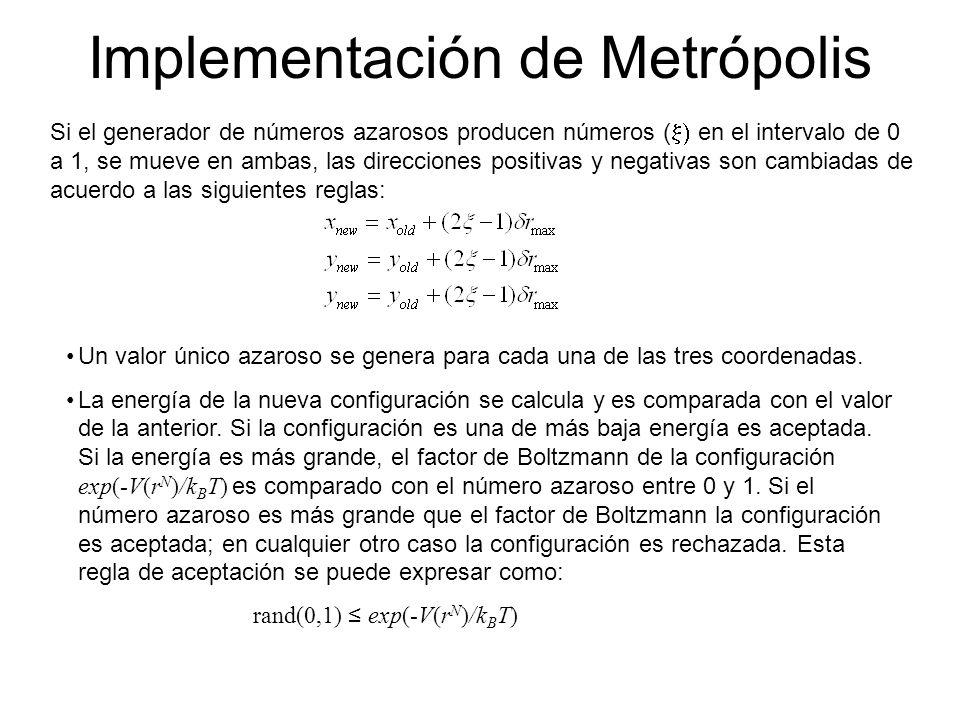 Implementación de Metrópolis