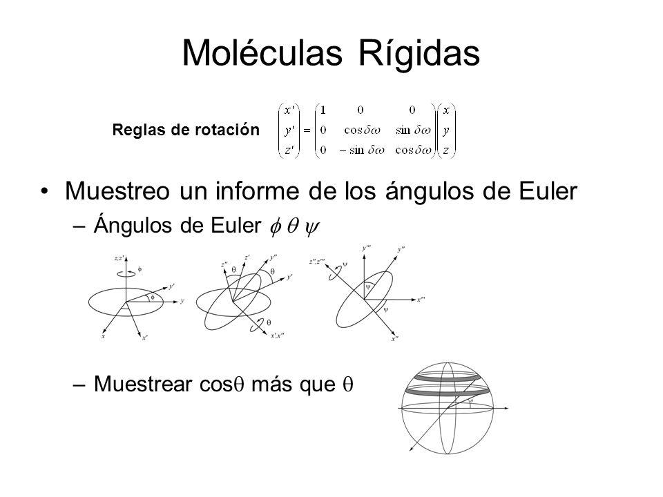 Moléculas Rígidas Muestreo un informe de los ángulos de Euler